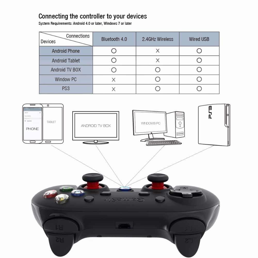 GameSir коврик G3s правила выживания, ножи, бесплатно огонь, AoV контроллер Беспроводной геймпад для мобильного телефона (Android/iOS)