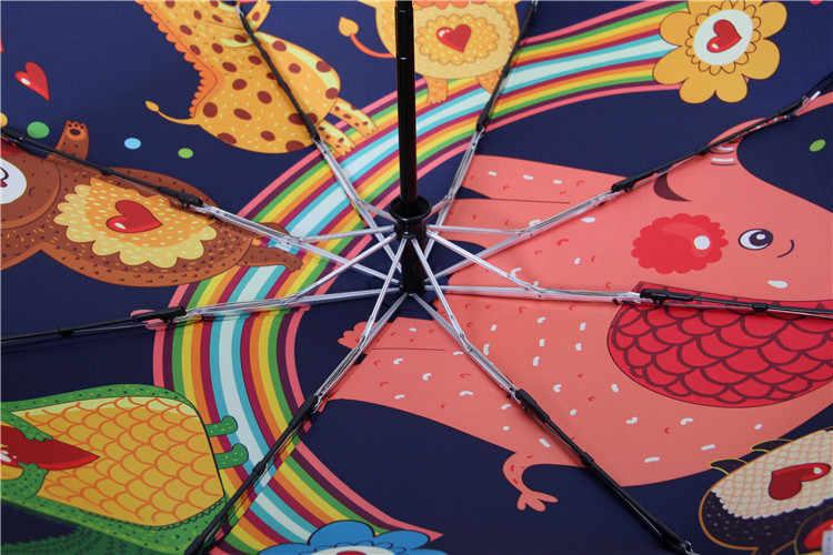 Mode peinture à l'huile femmes parapluie enfants automatique parapluie crème solaire Anti UV parapluies dessin animé animaux pluie Style parapluies