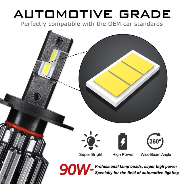 NOVSIGHT H7 LED H4 H11 9006 9005 Car Headlights Bulbs 90W 15000LM Decoder Automobile LED Headlamp Front Lights 6000K 12V 24V