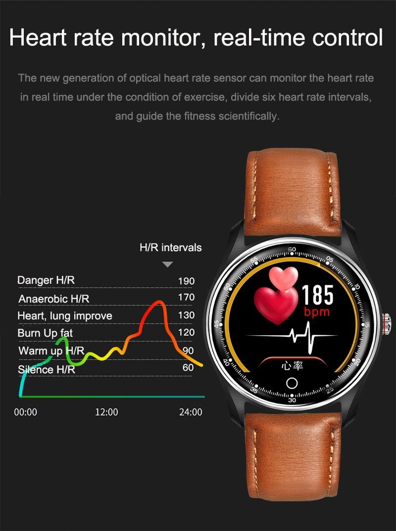 Alta qualidade ecg ppg relógio inteligente eletrocardiograph