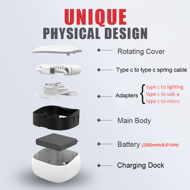 Power Bank with Two-Way Quick Charge