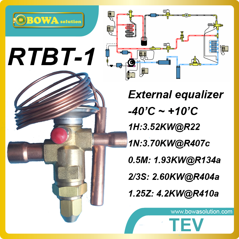 RTBT-1 Bi-flow thermostatic expansion valves with solder connection suitable for  heat pump water heater and air conditioner dc def adblue pump kit with flow meter and nozzles