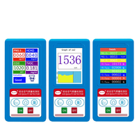 Indoor Air Quality Monitor Tester Gas Analyzer CO2 + HCHO + PM2.5 + PM10 + PM1.0 + TVOC+ Particles Dust Detector Counter