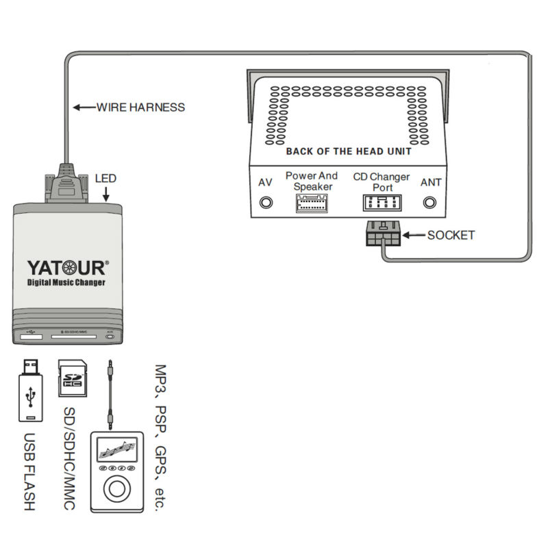 e39 cd changer wiring diagram