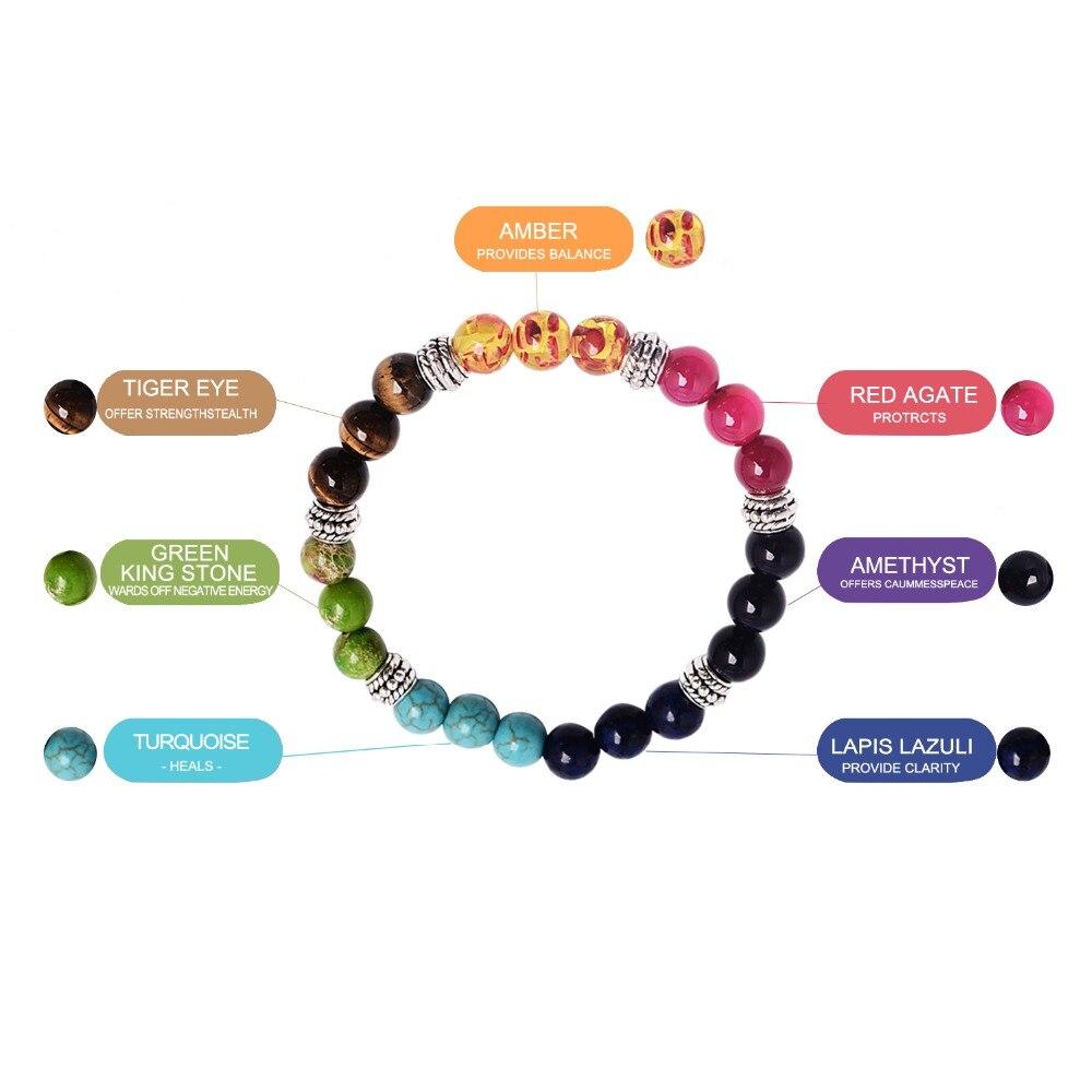 7 Chakra Gemstone Bracelet 1