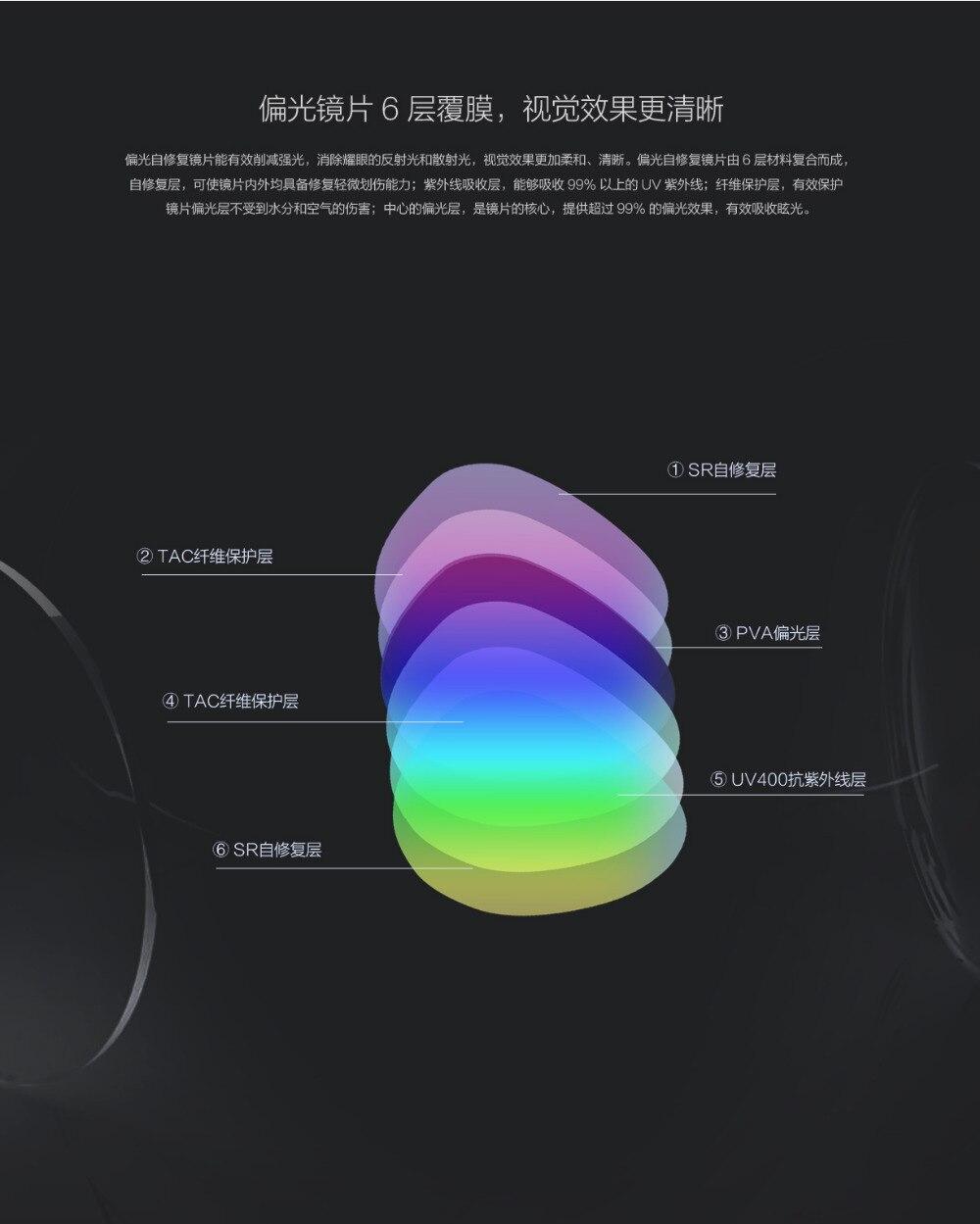 Xiaomi Mijia Turok Steinhardt TS Driver SunglassesTS Nylon Polarized Stainless SunGlass UV400 for Travel Driving unisex H20 (16)