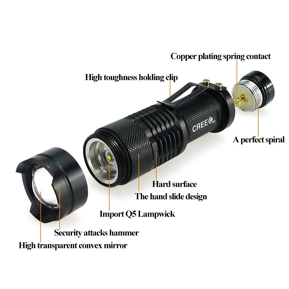 how to fix mini led lights diecast