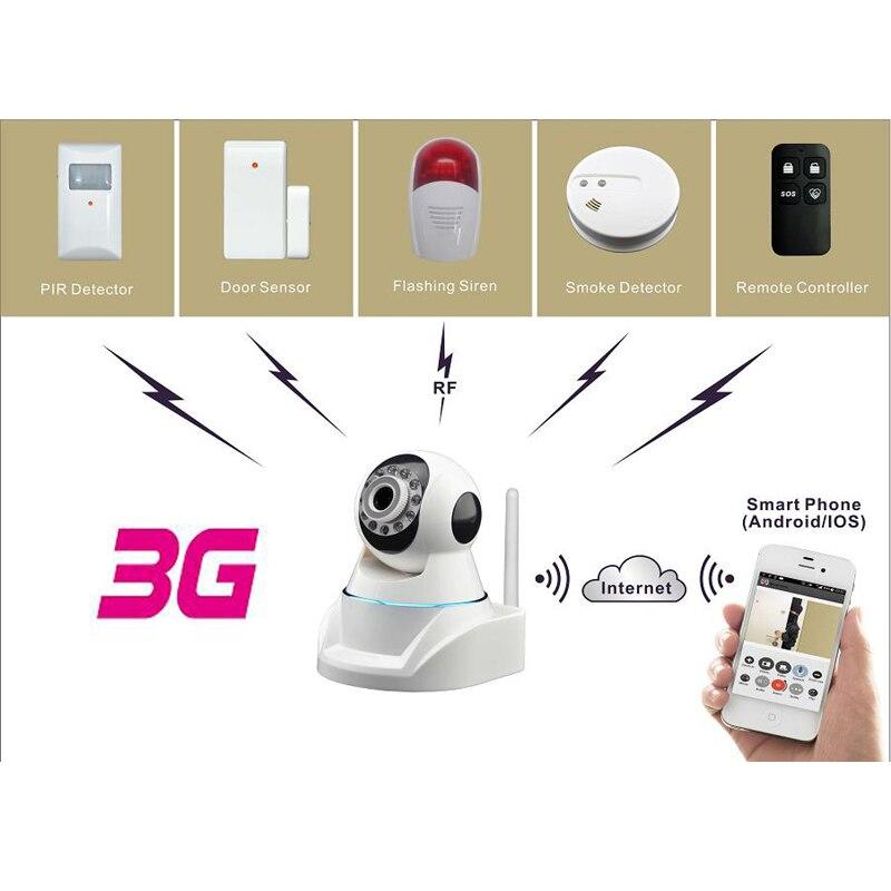 Hart Arbeitend 3g Mobile Ptz Hd Ip Kamera Mit 3g Wcdma Netzwerk & Cloud Server Record & Max 256 Stücke Von Wireless Alarm Sensor Hinzugefügt Mit Freies App