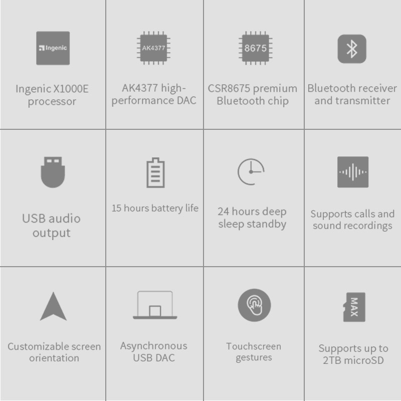 Lecteur MP3 FiiO M5 HiFi | AK4377 | CSR8675 | 32bit/384kHz | natif DSD128 | écran tactile | transmission/réception aptX/LDAC | DAC USB | prise en charge des appels - 2