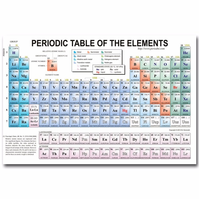 J1543 periodic table of the elements chemistry education pop 14x21 j1543 periodic table of the elements chemistry education pop 14x21 24x36 inches silk art poster urtaz Gallery