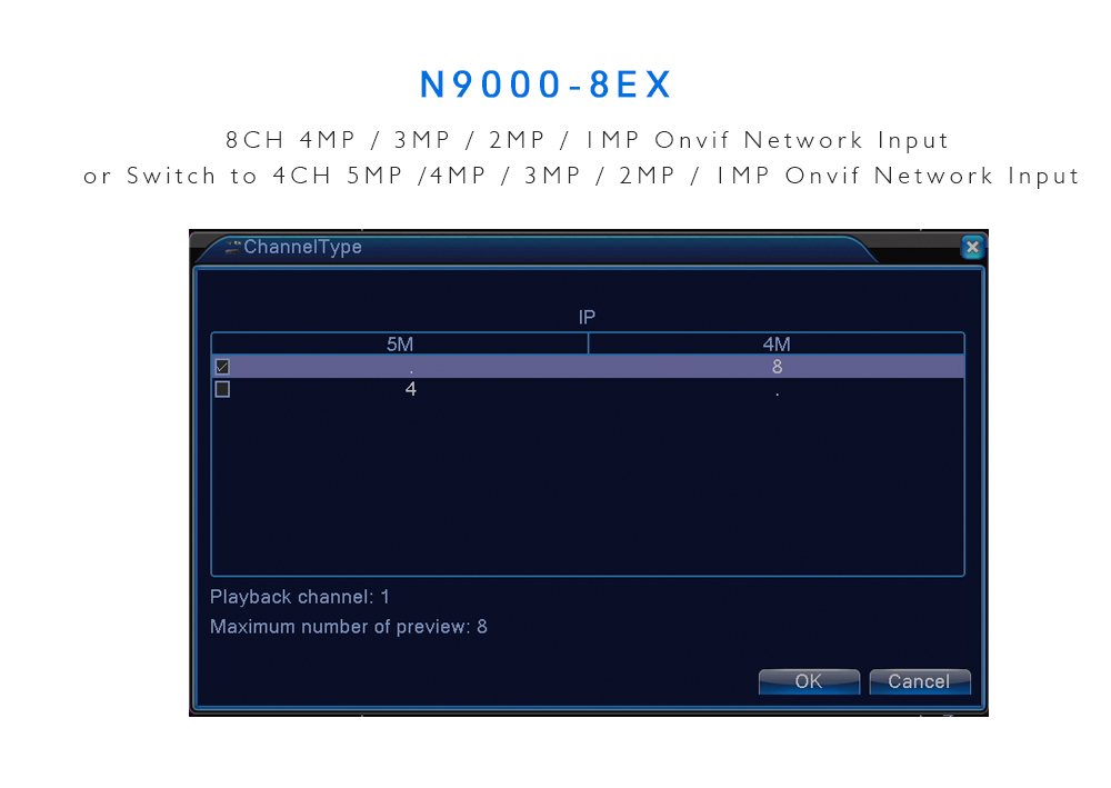 N9000-8EX Channel Type