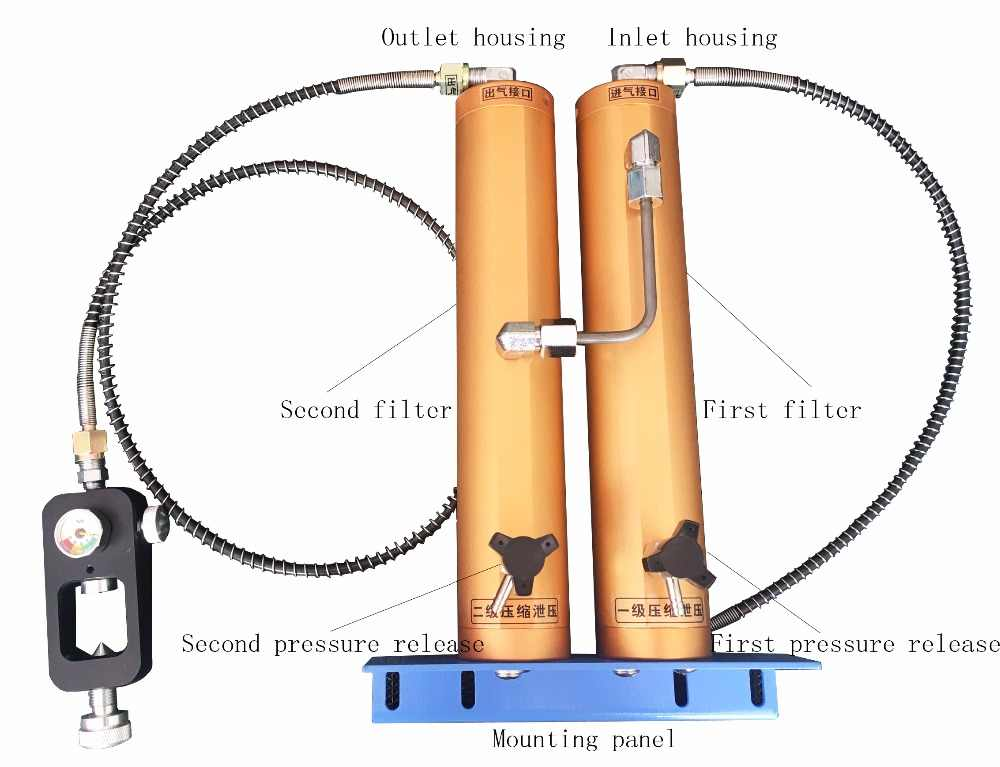 Detail Feedback Questions about 30Mpa Air Filter External Water Oil