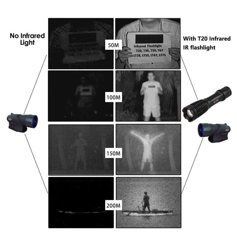 IR-710 Zumlanabilir Avcılık Meşale 940nm Kızılötesi Radyasyon Fener Gece Görüş El Feneri + 18650 + Şarj + Tüfek Kapsam Dağı + anahtarı
