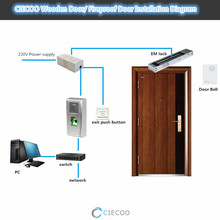 Lowest Price in Aliexpress MA300 Access Control IP68 Access Control with ZK software full kit for wooden door with magnetic lock