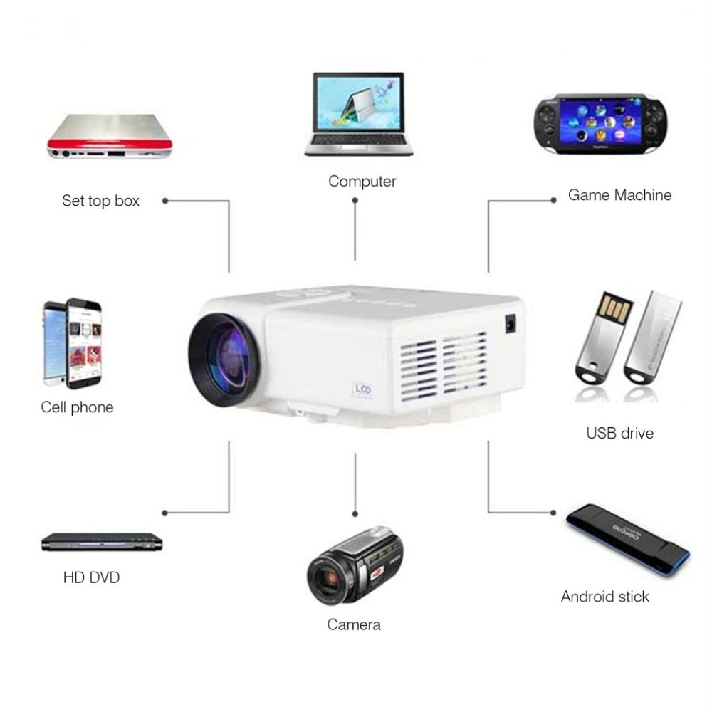 M3 Mini Tragbare Projektor 1080 p HD Filme Projektion Heimkino Video Projektor Multimedia Unterstützung AV HDMI USB EU Stecker
