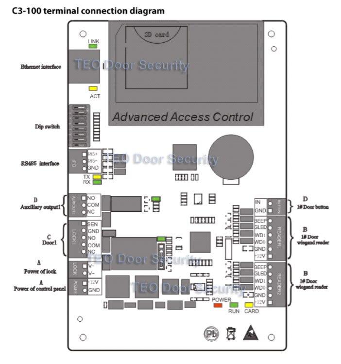 c3-100-connect-diagram