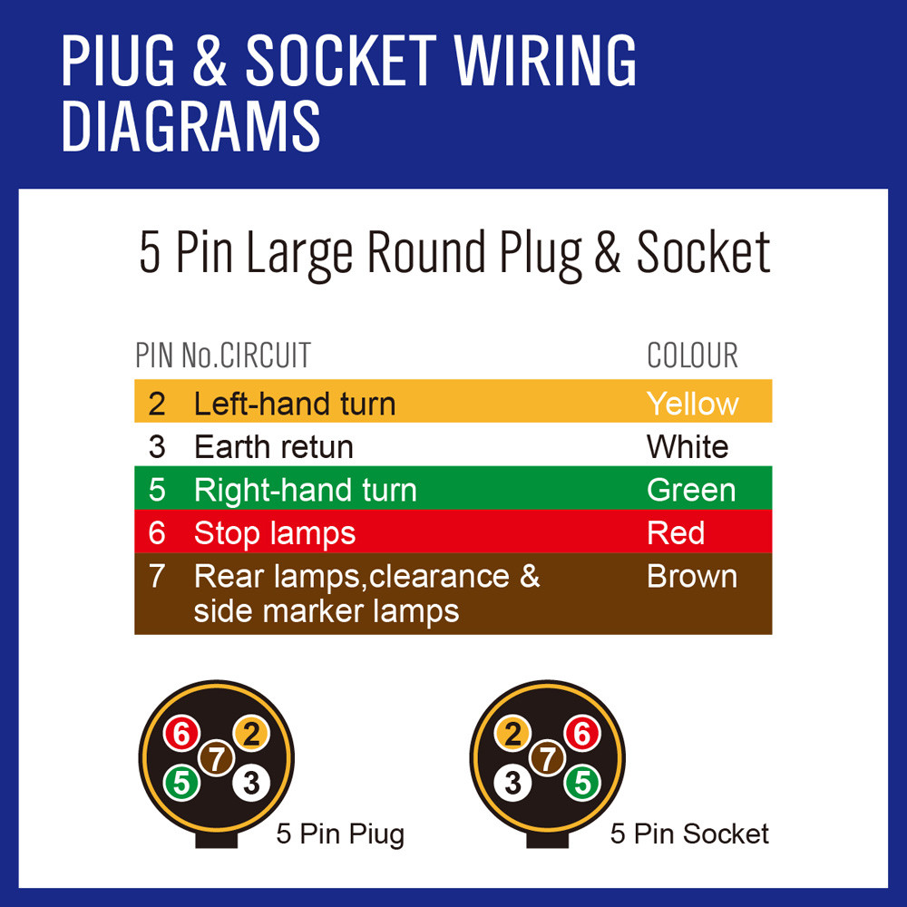 Sedy 10m 7 Core Trailer Wiring Cable, Wiring Diagram For Trailer Plug 5 Core