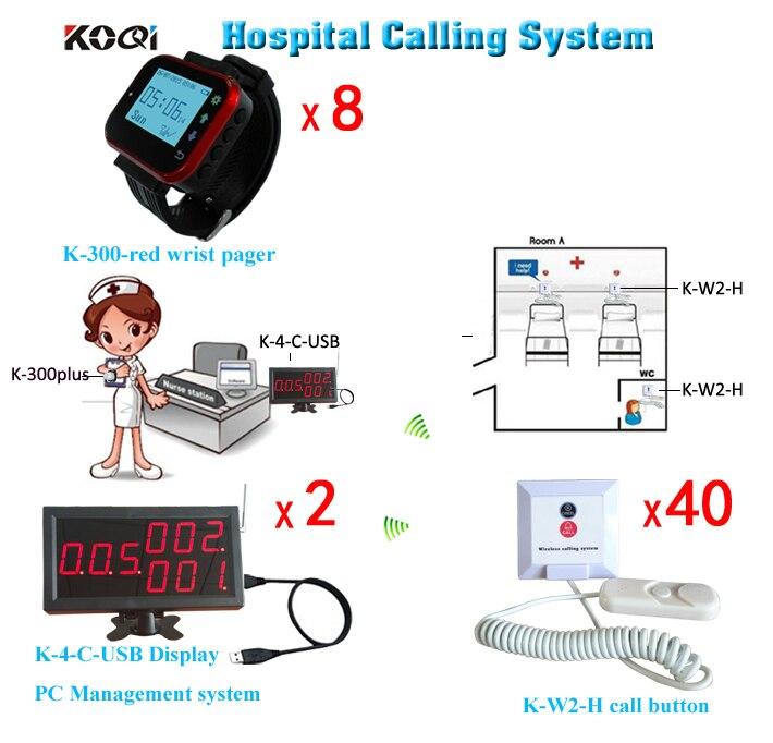 Logiciel d'appel sans fil infirmière affichage et montre-bracelet téléavertisseur et lit Patients bouton système de radiomessagerie livraison gratuite