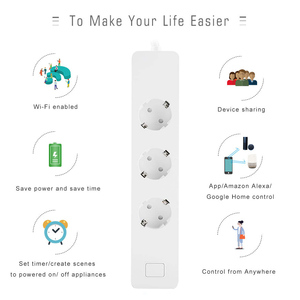 Image 2 - חכם תקע, רצועת כוח, WiFi Surge מגן Wireless טיימר עובד עם Google בית, Alexa