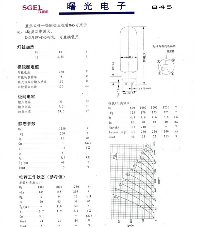 Shuguang 845(1)2