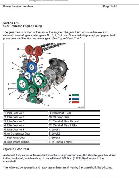 dd15 engine diagram schematic diagram Plymouth Engine Diagram detroit diesel engine dd15 power service literature pdf on detroit diesel series 60 diagram detroit diesel