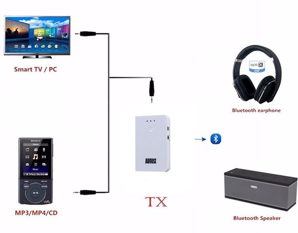 Bluetooth Audio Transmitter