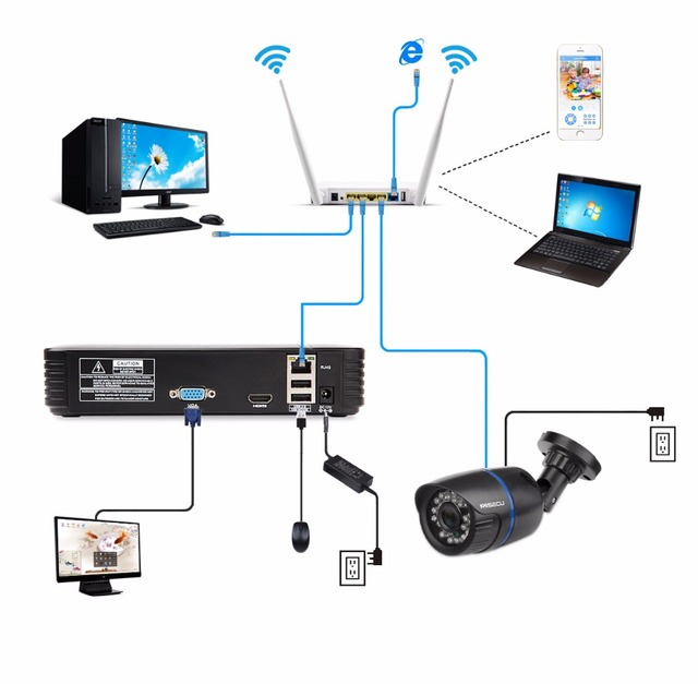 MISECU New 4Ch 8Ch Mini NVR Full HD real P2P Standalone CCTV NVR 1920*1080P  ONVIF For 1080P 960P 720P IP Camera Security System