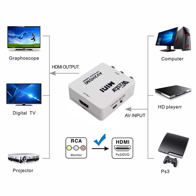 RCA إلى HDMI محول صوت 1080P RCA مركب CVBS AV إلى HDMI داعم محول PAL/NTSC وشملت 3RCA مركب كابل