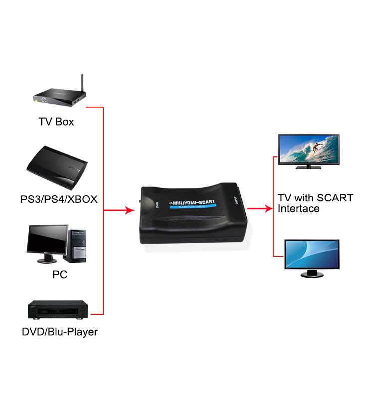 HDMI để Scart chuyển đổi HD 1080 p HDMI SCART Video Âm Thanh Cao Cấp với DC Cáp Điện cho PS4 DVD
