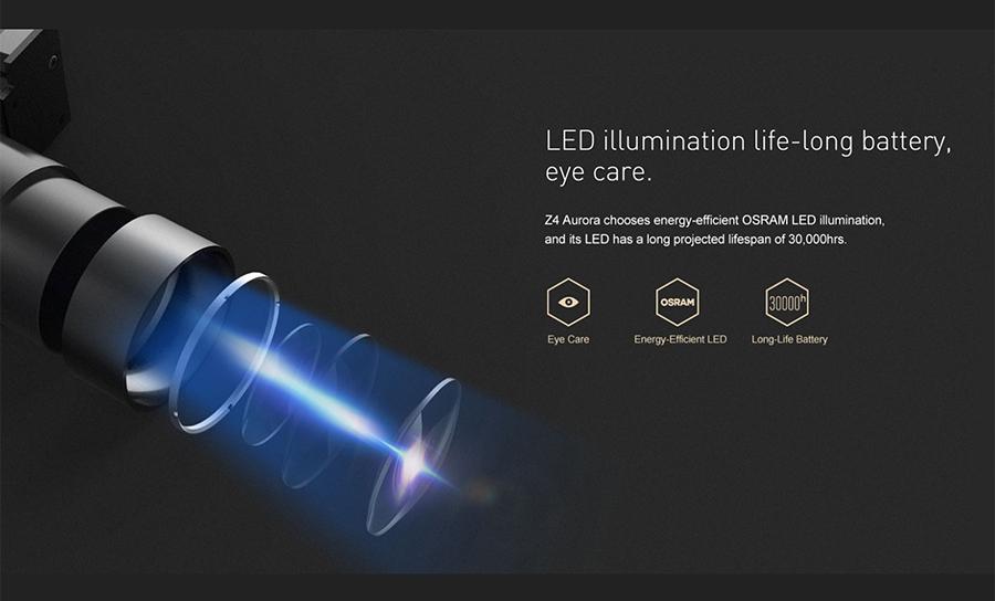 Z4-Z4-Xgimi Z4 aurora DLP projector_08