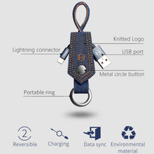 Micro Usb Data Cable For iPhone Apple 7 6 5 6s Samsung LG Fast Charging Android Mobile Phone Charger Cord Adapter Type C