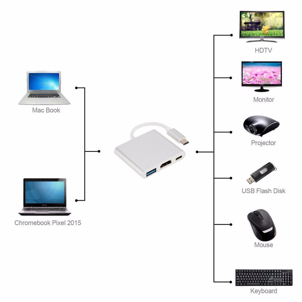 HDMI OTG USB