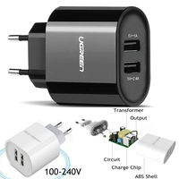 Ugreen 3 4A USB Wall Charger Travel Adapter EU Fast Charger For IPhone IPad Samsung Xiaomi