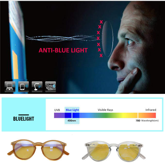cb1c728367 ESNBIE Mens Vintage Round Glasses Frames Anti Blue Ray Computers Glasses  Women Transparent Glasses Oculos De