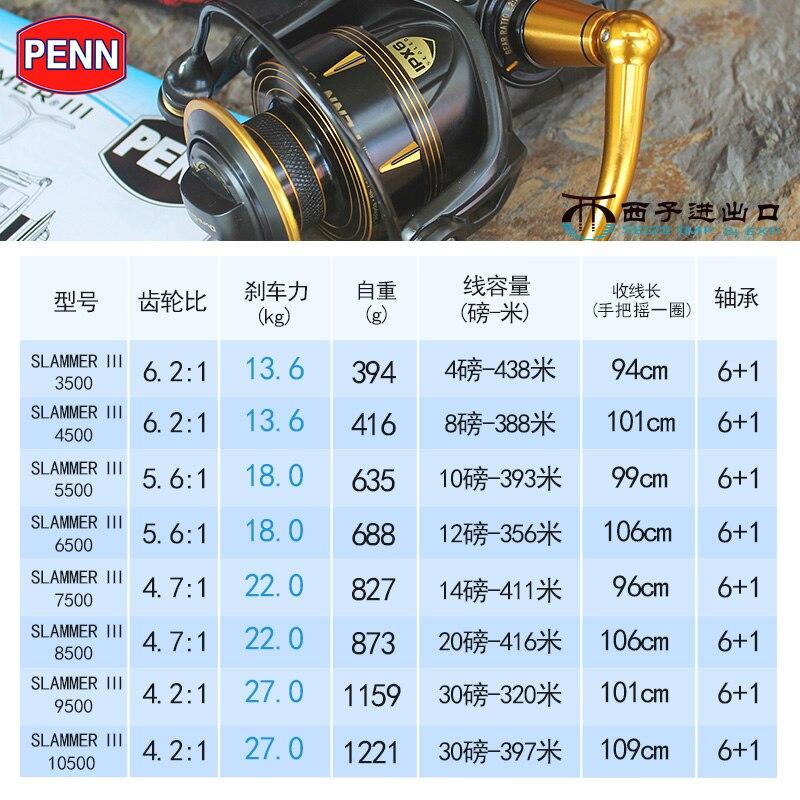 PENN SLAMMER III SLAIII 6500 series 2