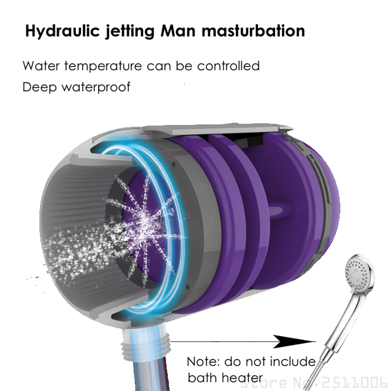 New Automatic 5D Realistic Water jet stimulation male Masturbation temperature regulation Vagina Pussy for Man Adult