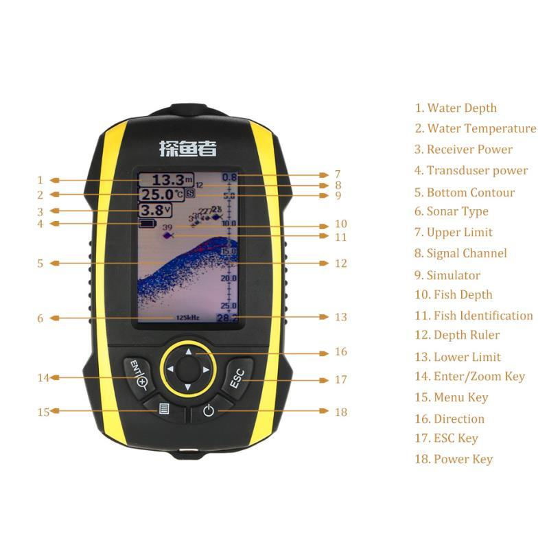Phiradar 2.8 Colorful Portable Sans Fil Fish Finder IP67 Étanche 512 Echo Sonar De Pêche Trackle Finder Anglais Russie