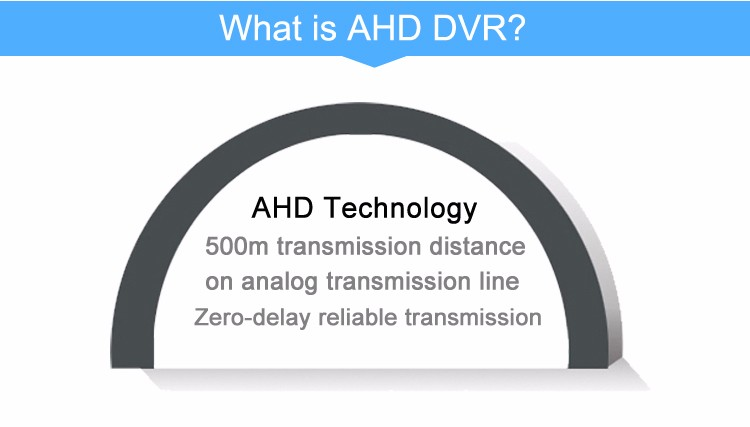 what is ahd dvr