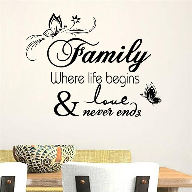 Rodzina Gdzie życie Zaczyna I Miłość Cytaty Nigdy Nie Kończy ściany