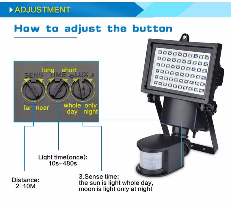 New Garden Solar Light with Motion Sensor Lamp 60Leds Solar Panel Led Lamp Waterproof Outdoor Solar Floodlights Spotlights Luces (22)