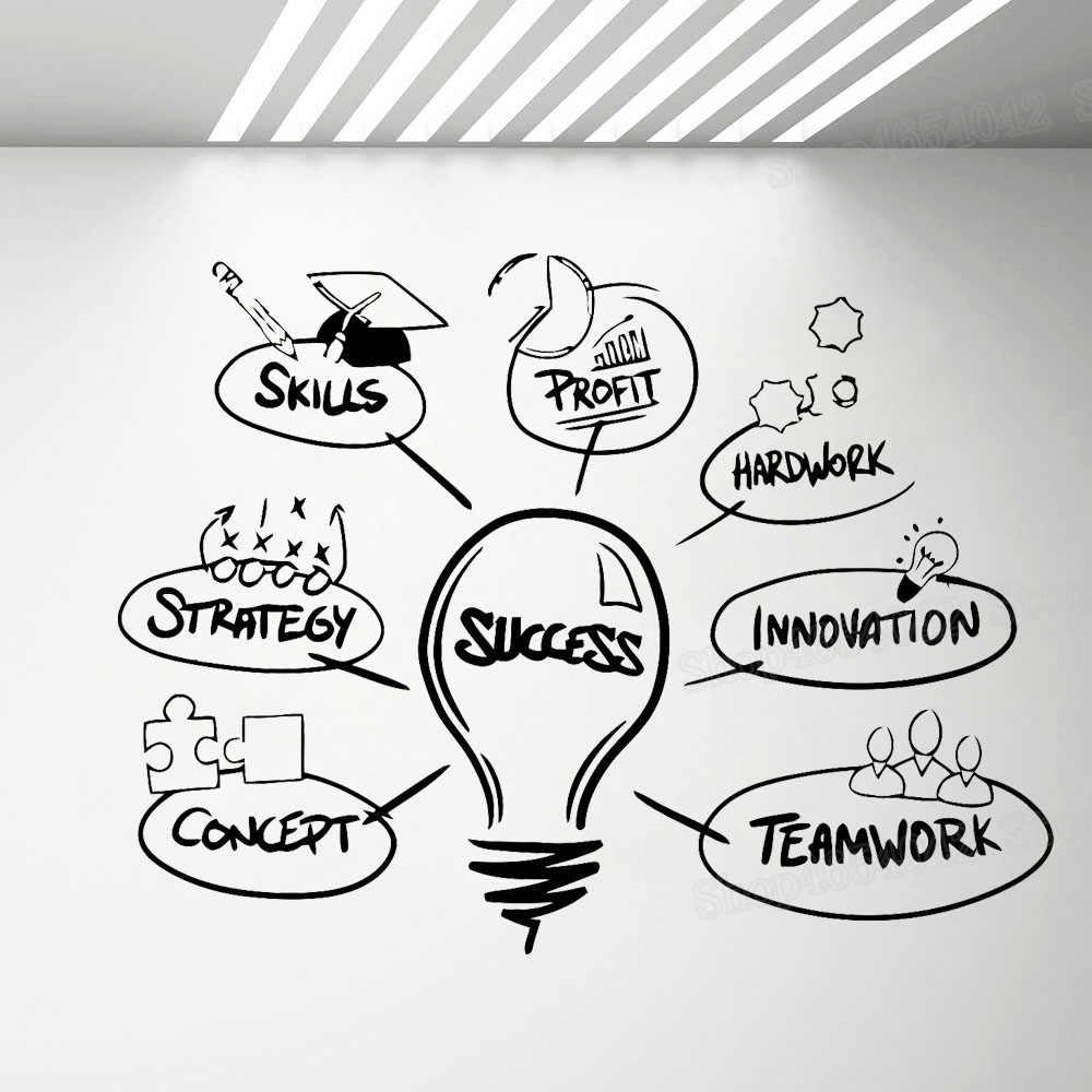 Success Factor Vinyl Wall Decal Office Motivation Wall Stickers Teamwork Idea