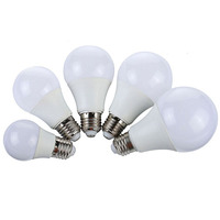 JLAPRIRA Led Lamp E27 Led Bulb Ac 220V 5W 7W 9W 12W Led Spotlight