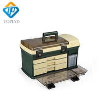 2pcs 550*300*300mm PP+PC+TPE Big Fishing Tackle Box High Quality TPE Handle Carp Tools Accessories