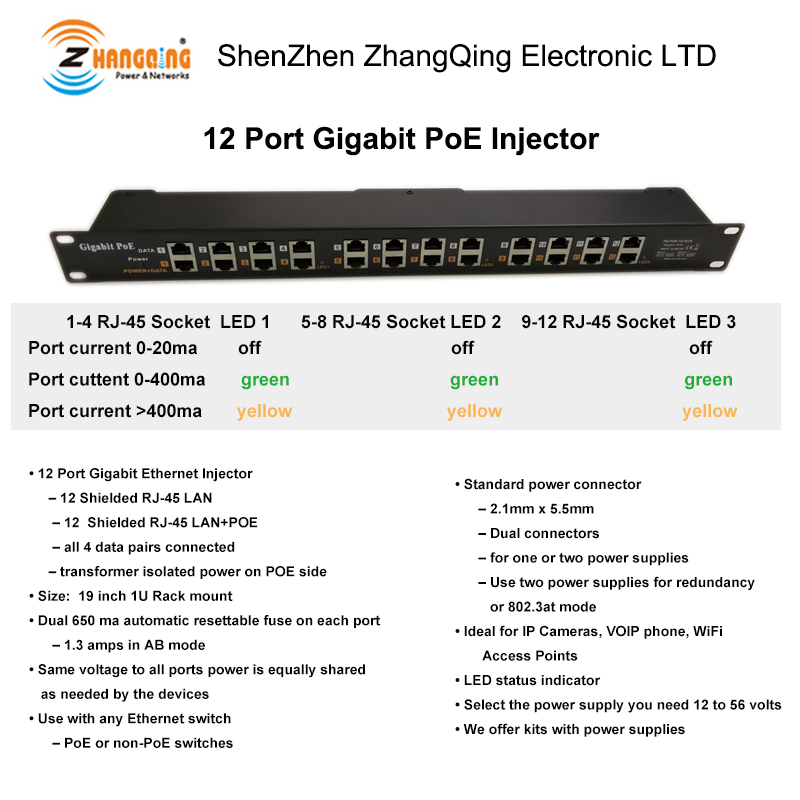 US $103 65 22% OFF ZQ GPOE 12 24v120w Gigabit POE 12 Port Power over  Ethernet Injector for Mikrotik and Ubiquiti with 24v 120w AC adapter-in  CCTV