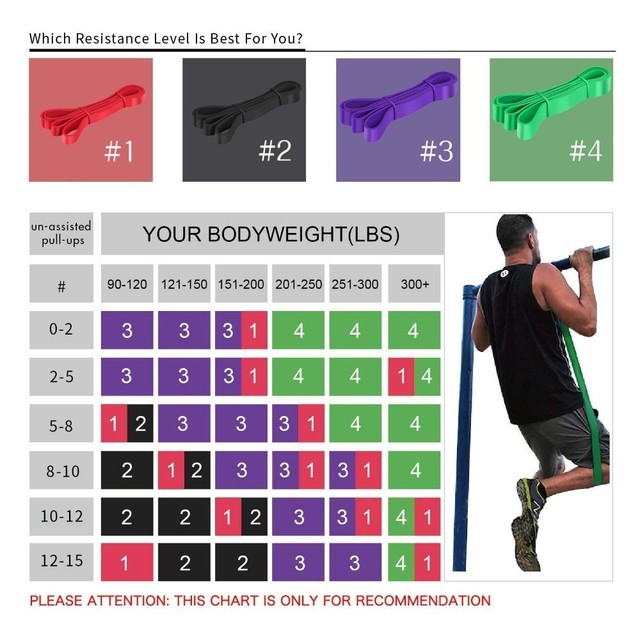 Gym Fitness Resistance Bands