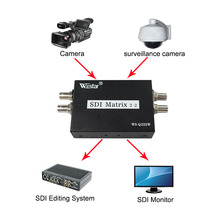 wiistar 2X2 SDI Matrix Switcher SDI Matrix Switcher Matrix Switcher 2ins 2outsSDI Matrix Switcher