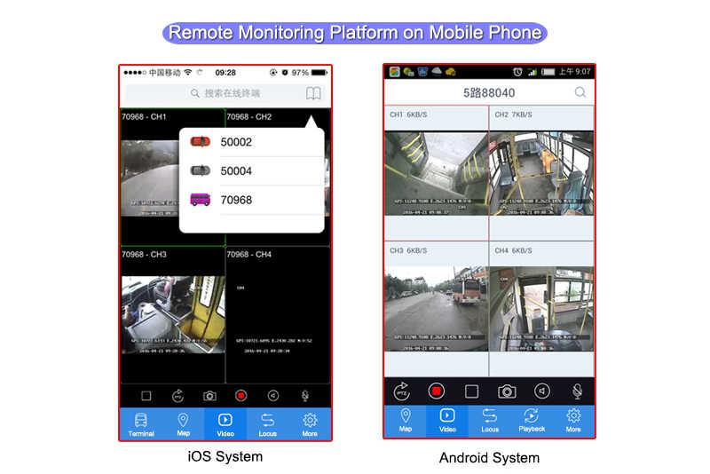 CCTV Security System Remote 3G GPS Wifi HDD 4CH Festplatte Fahrzeug Mobile Dvr Kits + 4Pcs 1080P HD Kamera Mit 7Inch Auto Monitor
