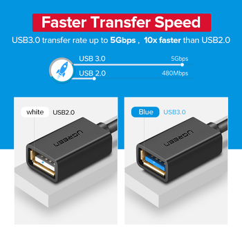 USB Type C to USB 3.0 USB 2.0 OTG Adapter 2