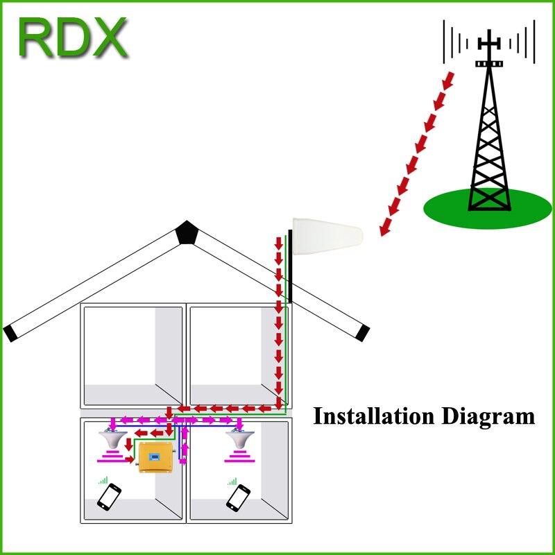 Pour 2 pièces à gain élevé 65 dB nouvelle double bande gsm 900 mhz 4G dcs 1800 mhz pour amplificateur répéteur de signal de téléphone portable en gros - 2