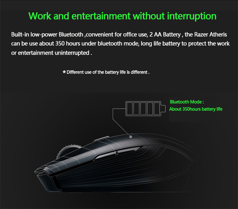 Razer Atheris Wireless Mouse Gaming Mice 7200 DPI Bluetooth 2 4G Portable  Optical Sensor For Both Hands Dual Side Buttons Office